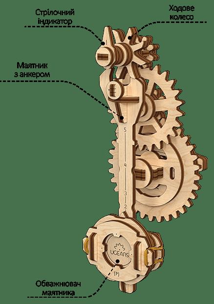 Механізм складається з
