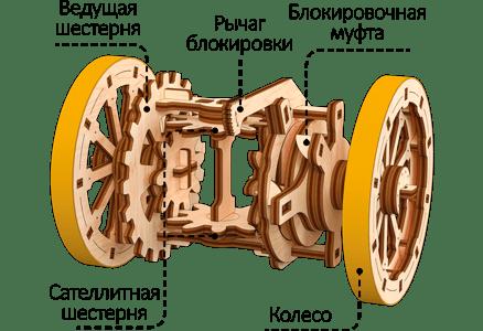 Механизм Дифференциала состоит из