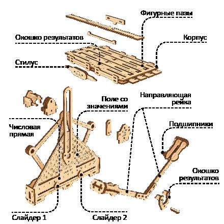 Арифметический набор своими руками STEM-модель