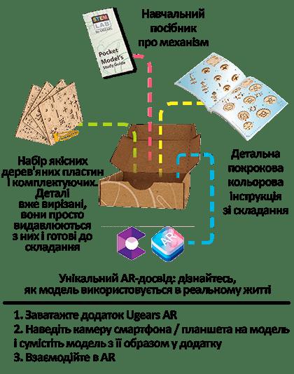 Механічна STEM-модель «Тахометр» від Ugears